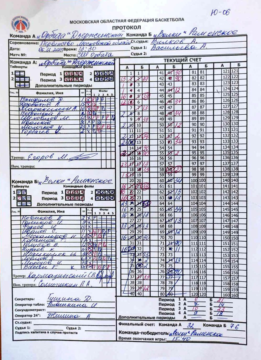 Протокол матча Орбита - Волки, СЛ МО'06, г. Дзержинский, 06.12.2020