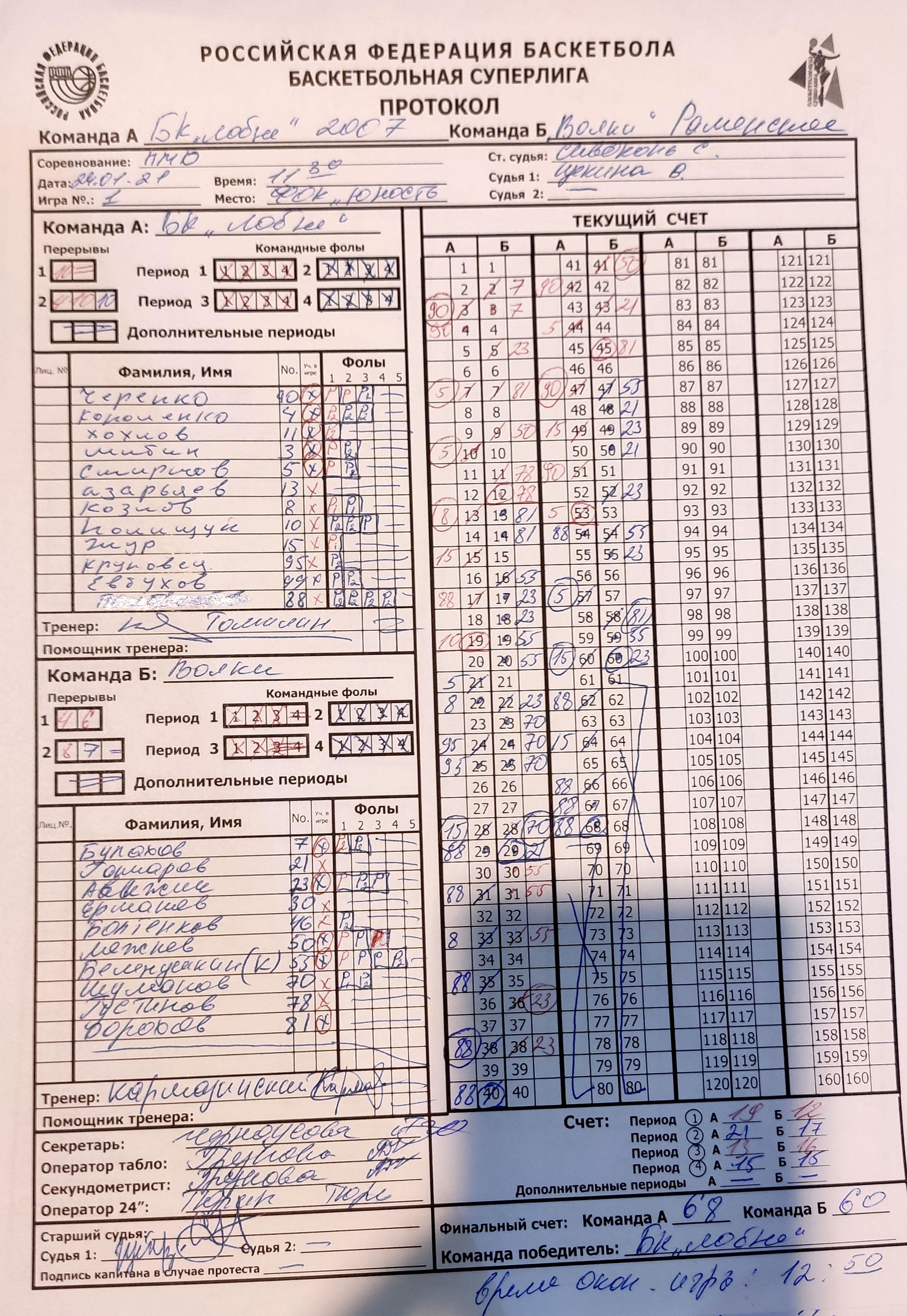 Протокол матча Лобня - Волки, СЛ МО'07, г. Лобня, 24.01.2021