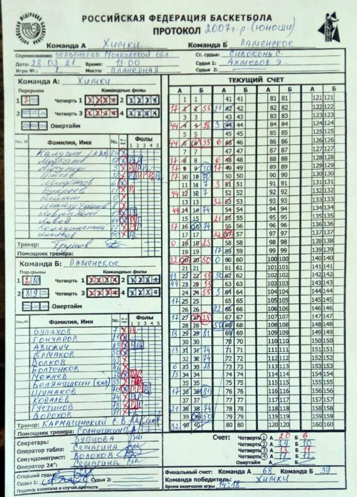Протокол матча Химки - Волки, СЛ МО'07, г. Химки, 28.03.2021