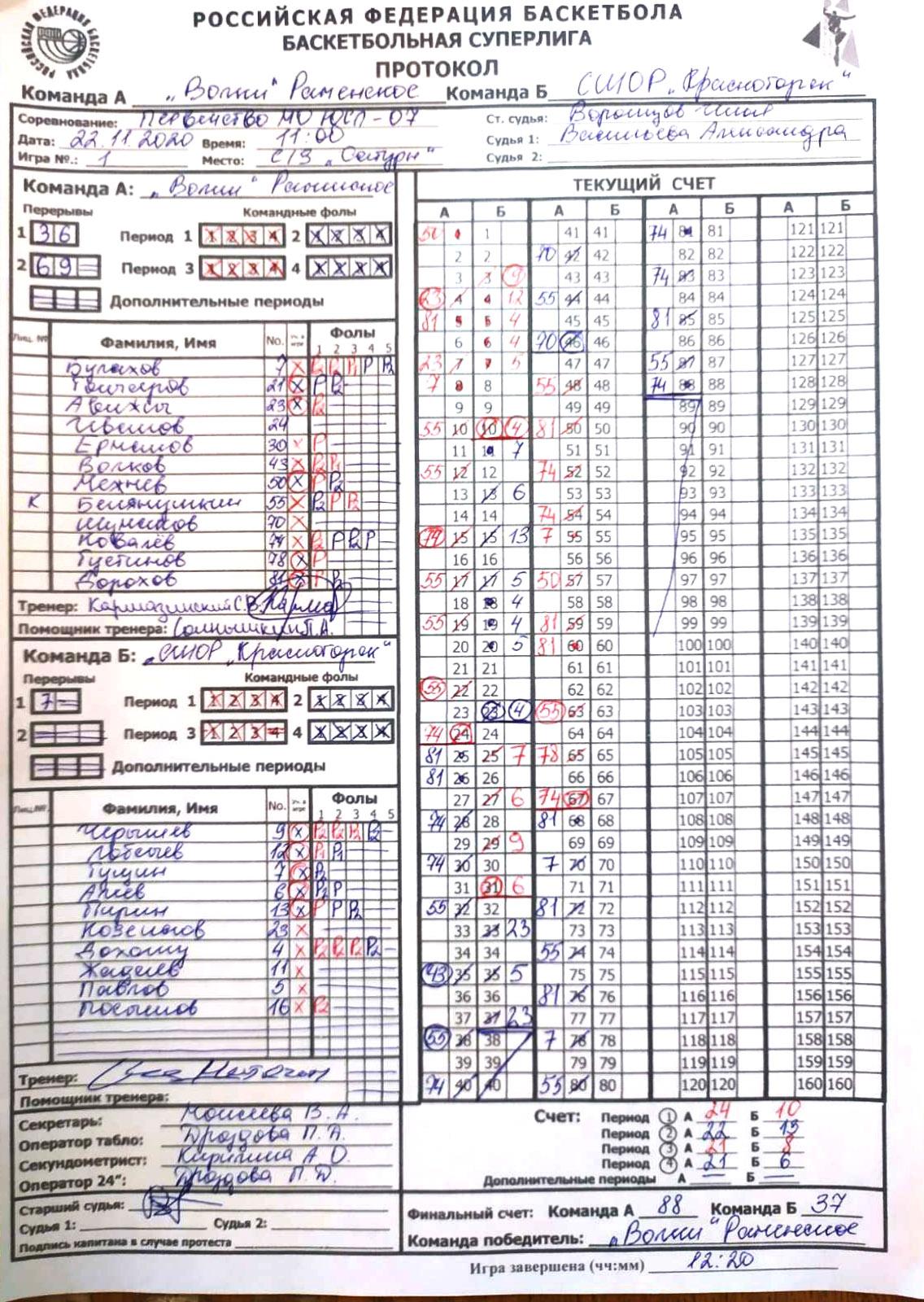 Протокол матча Волки - Красногорк в СЛ МО'07, 22.11.2020