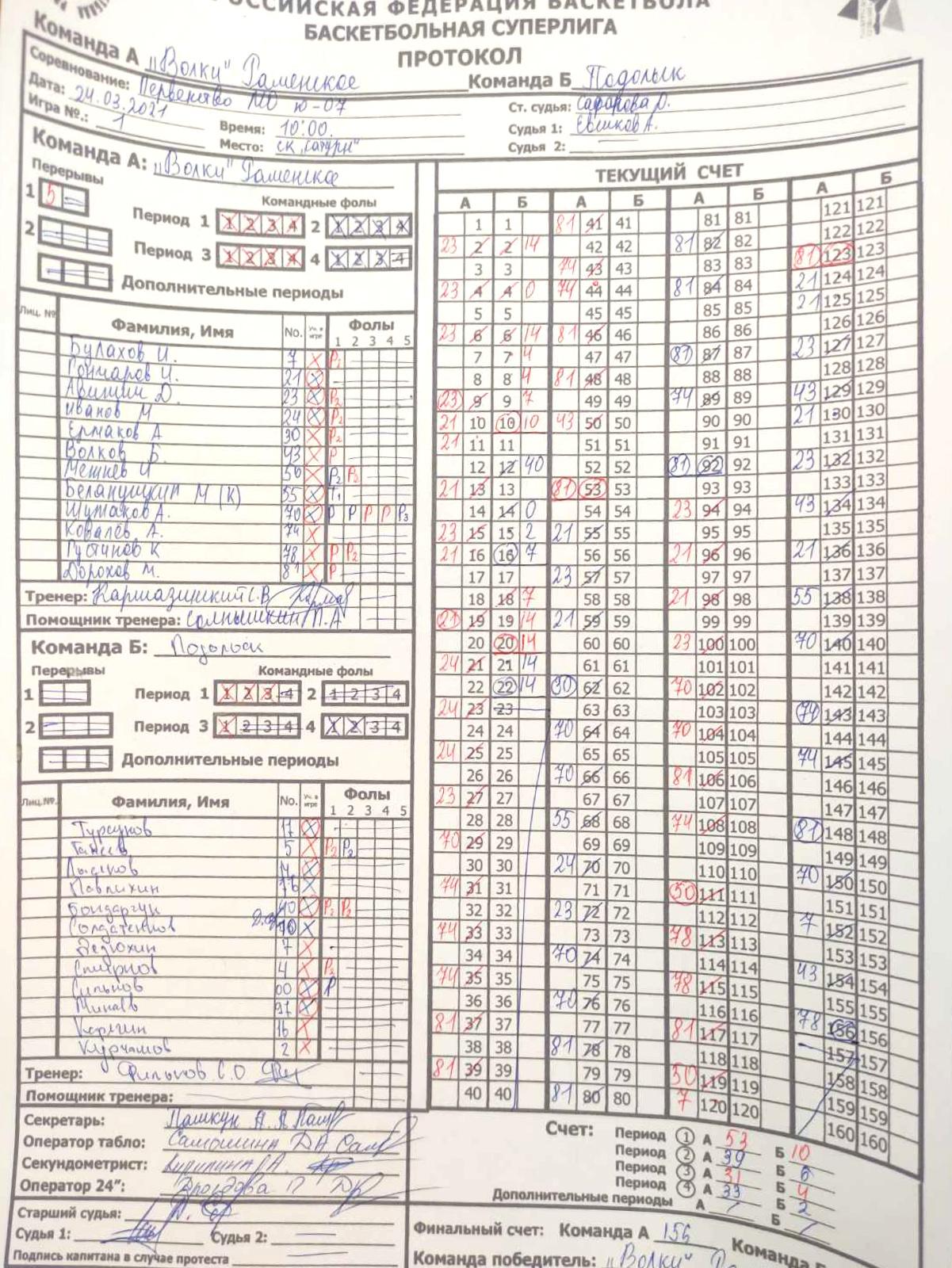Протокол матча Волки - Подольск, СЛ МО'07, г. Раменское, 24.03.2021