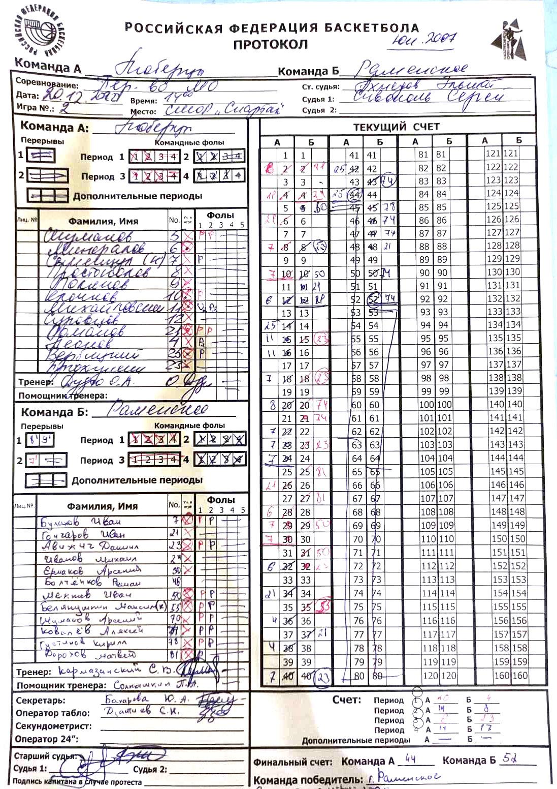 Протокол матча Спартак - Волки, СЛ'07, г. Люберцы, 20.12.2020