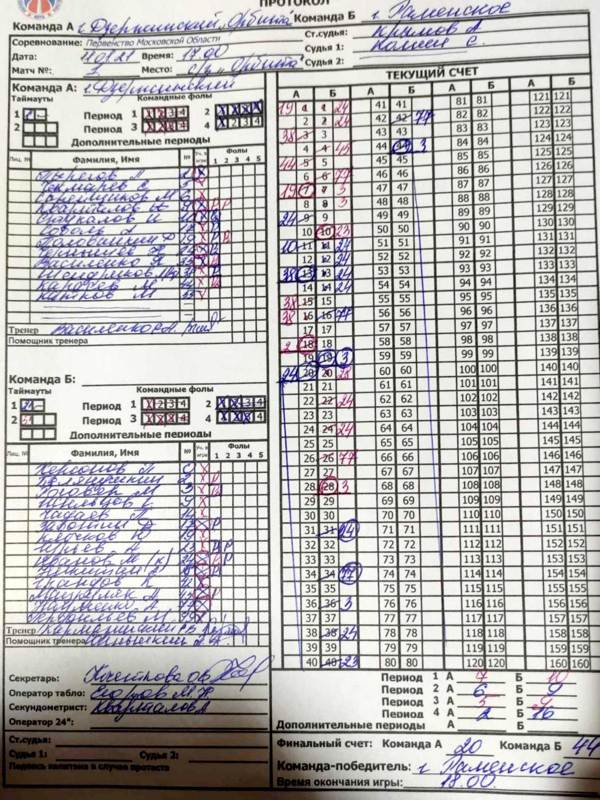 Протокол игры Орбита Волки, МО'09, г. Дзержинский, 11.01.2021