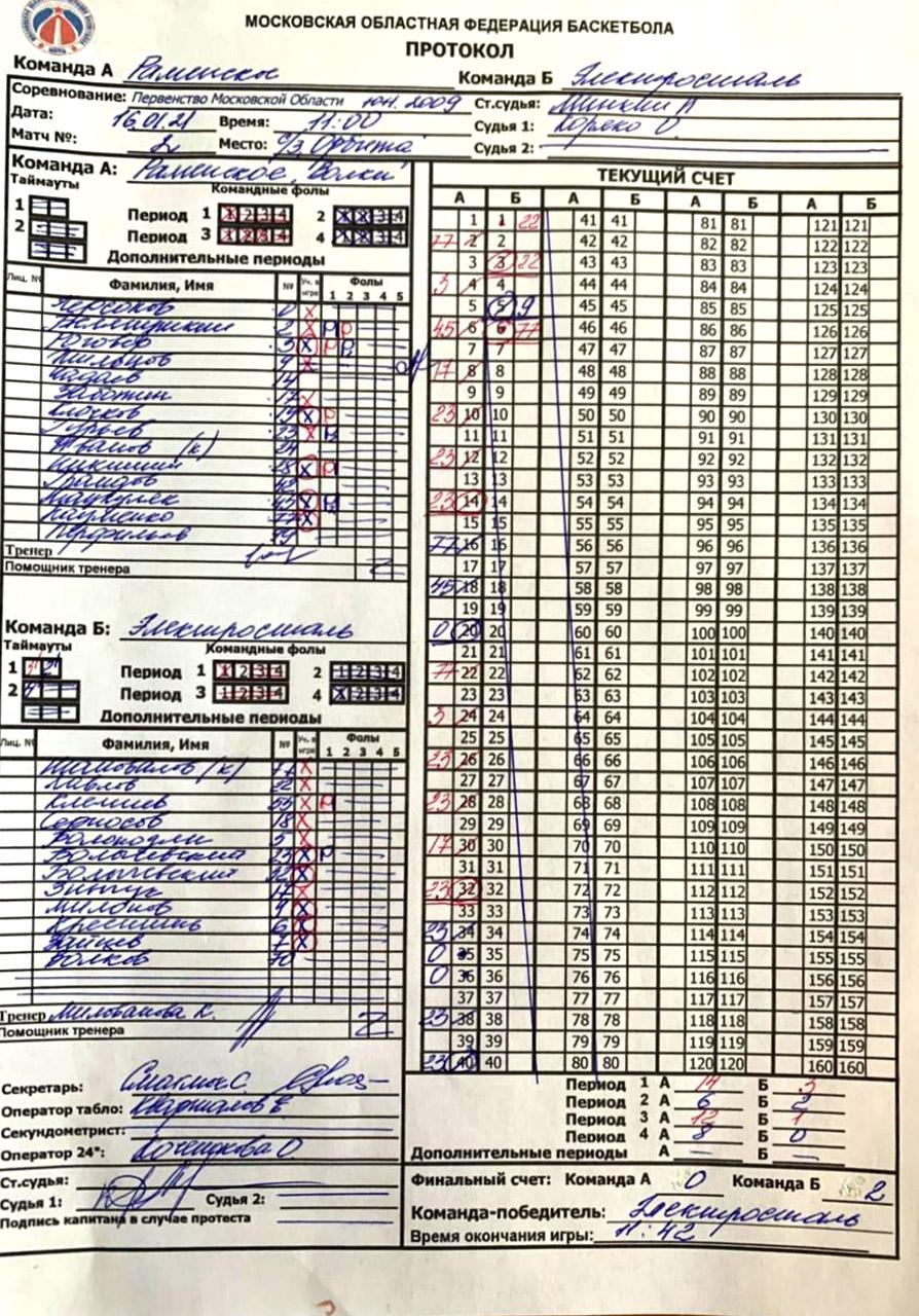Протокол матча Электросталь - Волки, МО'2006, г. Дзержинский, 16.01.2021