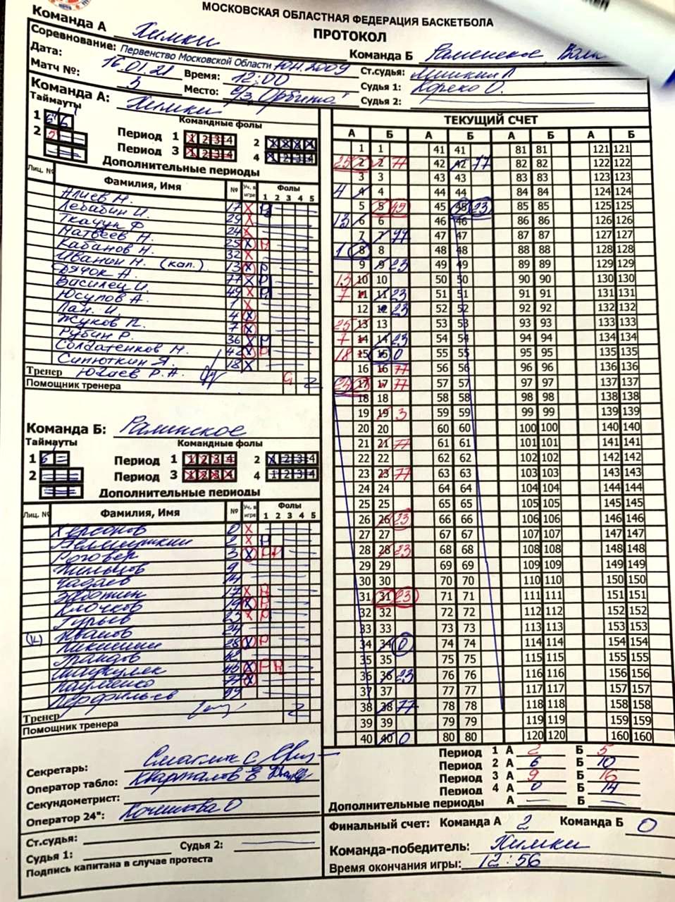Протокол матча Химки - Волки, МО'2006, г. Дзержинский, 16.01.2021