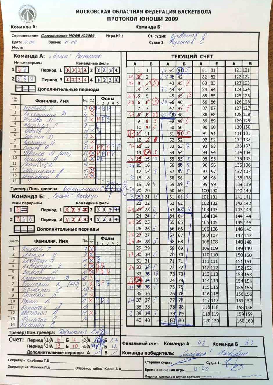 Протокол Волки - Люберцы, МО'09, г. Раменское, 10.04.2021