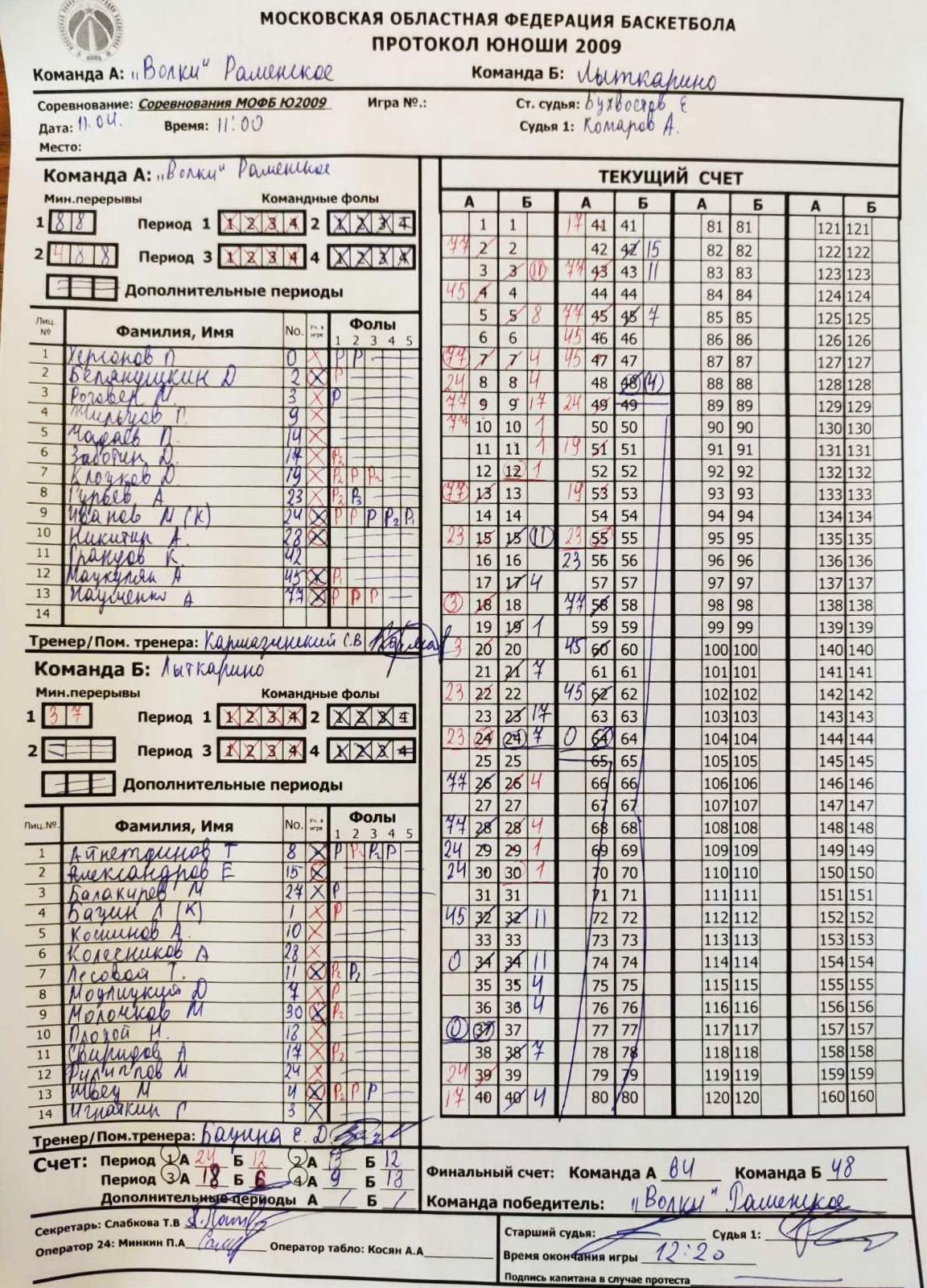 Протокол матча за 3 место Волки - Лыткарино, МО'09, г. Раменское, 11.04.2021
